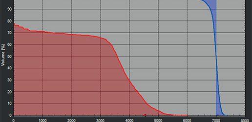 Zaawansowane metody optymalizacji w systemie planowania leczenia RayStation